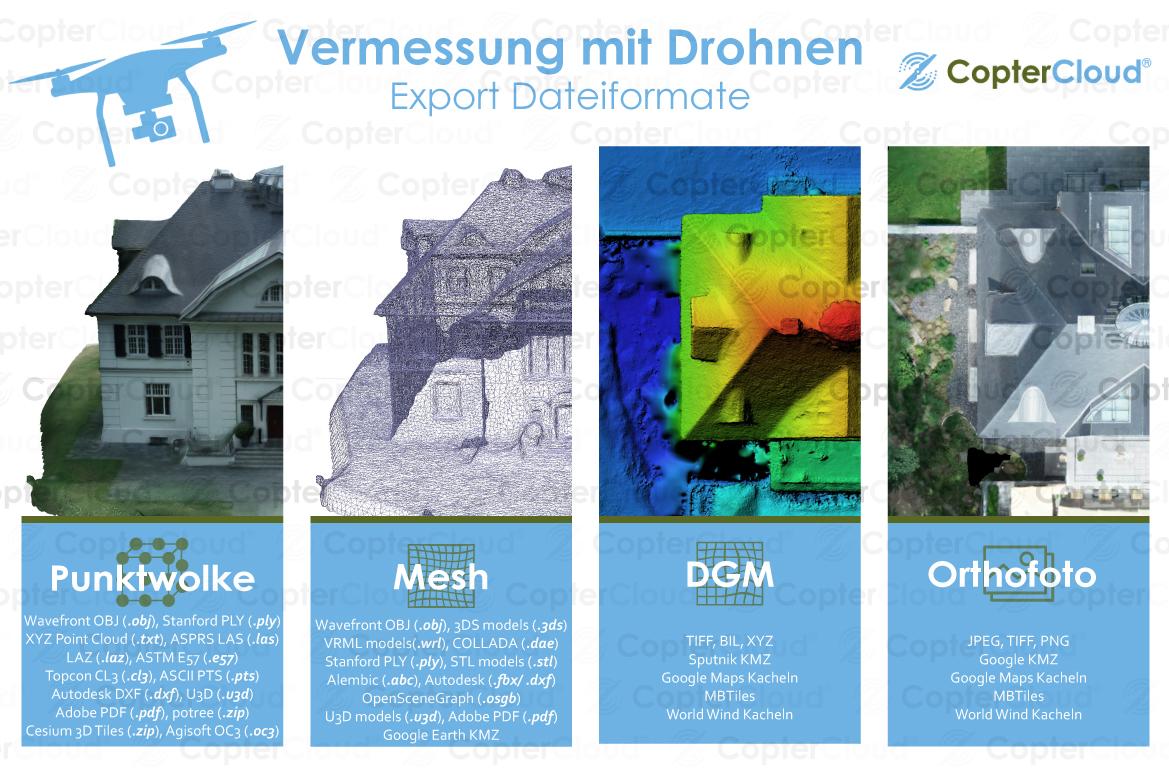 Datenformate DrohnenvermessungExport