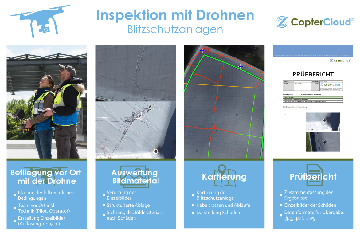 Inspektion Blitzschutzanlage Drohne
